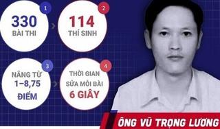 Công an Hà Giang sẽ xử lý 210 phụ huynh có con được nâng điểm?