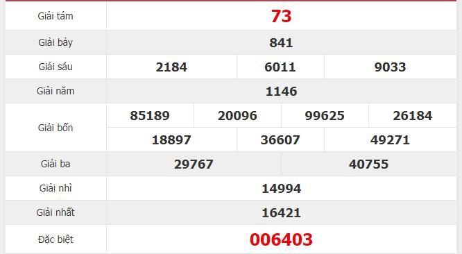Kết quả xổ số kiến thiết Vĩnh Long ngày  8 tháng 6 năm 2019