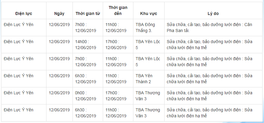 Lịch cắt điện ở Nam Định từ 11/6 đến 16/6