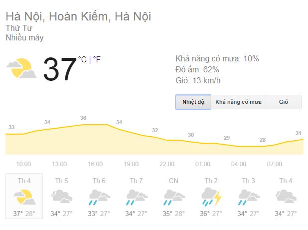Bảng thời tiết Hà Nội hôm nay 12/6 theo từng giờ