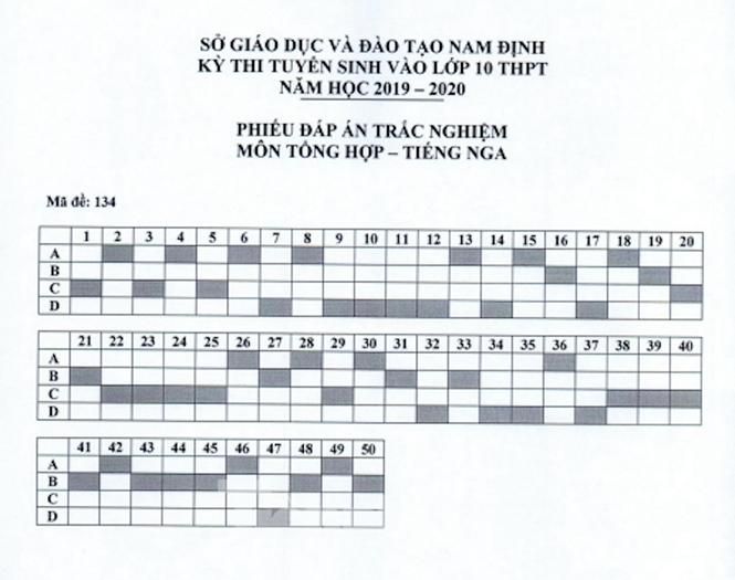 Đáp án chuẩn thi lớp 10 công lập tỉnh Nam Định năm 2019