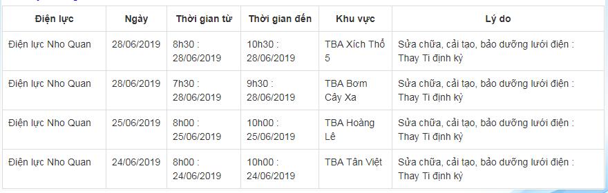 Lịch cắt điện ở Ninh Bình từ ngày 21/6 đến 28/6