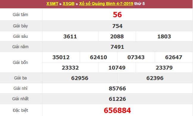 Kết quả xổ số đài Quảng Bình ngày 4/7/2019