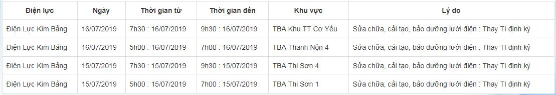 Lịch cắt điện tại Hà Nam từ ngày 15/7 đến 22/7