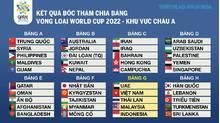 Báo Thái 'mừng khôn xiết' khi biết tin tái ngộ Việt Nam ở vòng loại World Cup