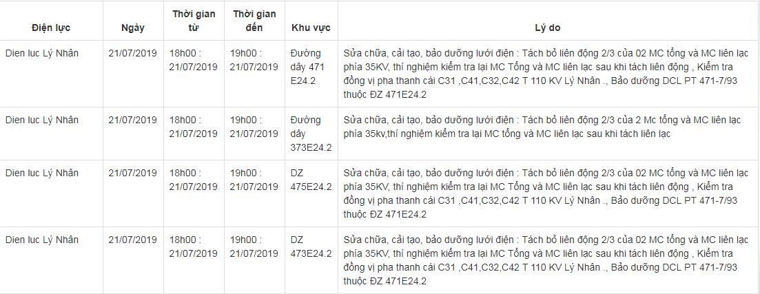 Lịch cắt điện tại Hà Nam từ ngày 20/7 đến 27/7