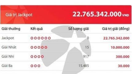 Kết quả xổ số Vietlott 29/3: Chủ nhân của hơn 22 tỷ đồng có lộ diện?