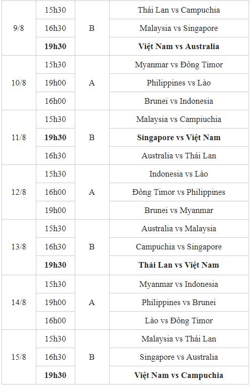 Lịch thi đấu giải U18 Đông Nam Á: