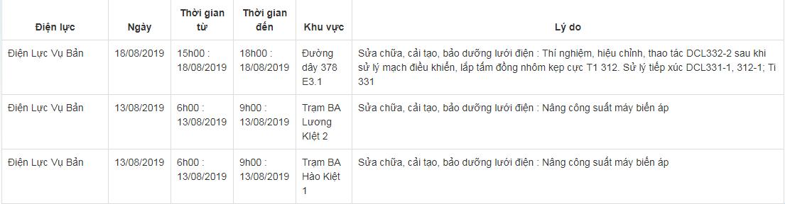 Lịch cắt điện ở Nam Định từ 13/8 đến 20/8
