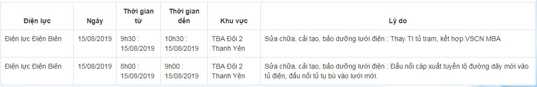 Lịch cắt điện ở Điện Biên từ 14/8 đến 18/8