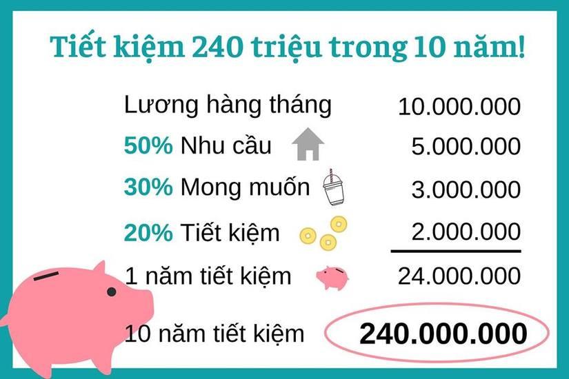 Shark Linh chỉ cách tiết kiệm 240 triệu trong 10 năm, MXH tranh cãi