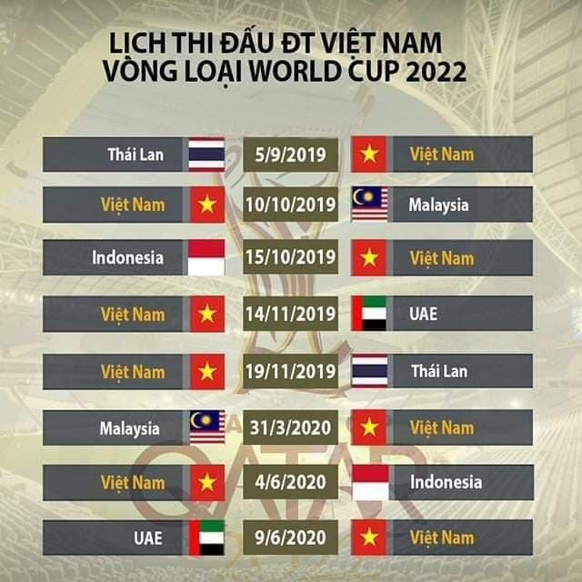 Lịch thi đấu vòng loại World Cup 2022 của tuyển Việt Nam