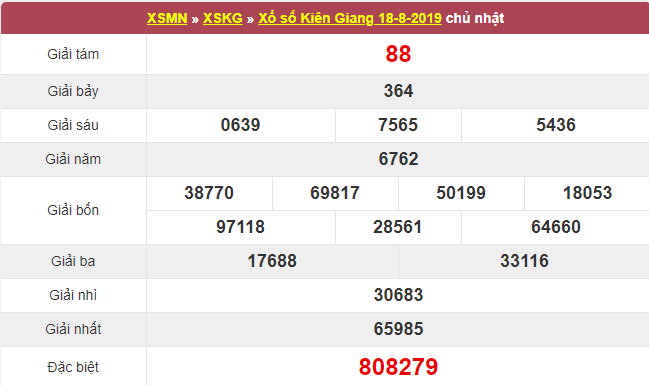 kết quả xổ số Kiên Giang chủ nhật ngày 18/8/2019