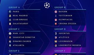 Bốc thăm Cup C1 châu Âu: Một loạt đối thủ đầy duyên nợ lại gặp nhau