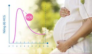 Bạn đã biết sử dụng que thử thai đúng cách?