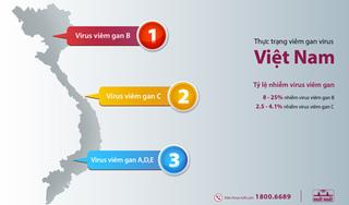 Khám phá các loại viêm gan virus