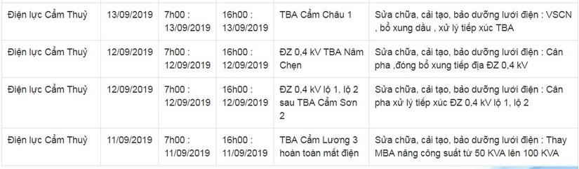 Lịch cắt điện ở Thanh Hóa từ ngày 10/9 đến 16/913