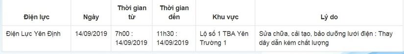 Lịch cắt điện ở Thanh Hóa từ ngày 10/9 đến 16/914