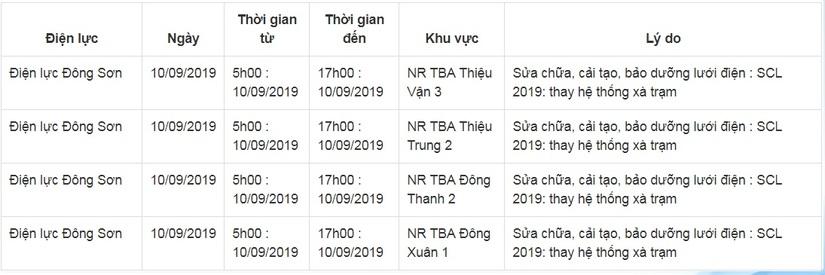 Lịch cắt điện ở Thanh Hóa từ ngày 10/9 đến 16/92