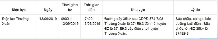 Lịch cắt điện ở Thanh Hóa từ ngày 10/9 đến 16/96