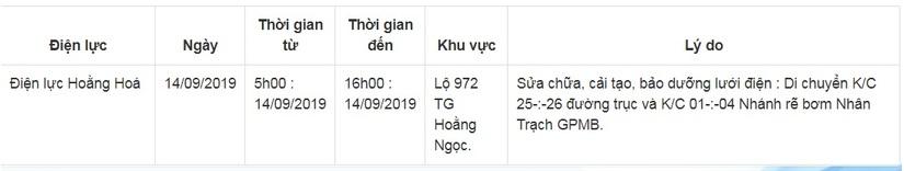 Lịch cắt điện ở Thanh Hóa từ ngày 10/9 đến 16/97