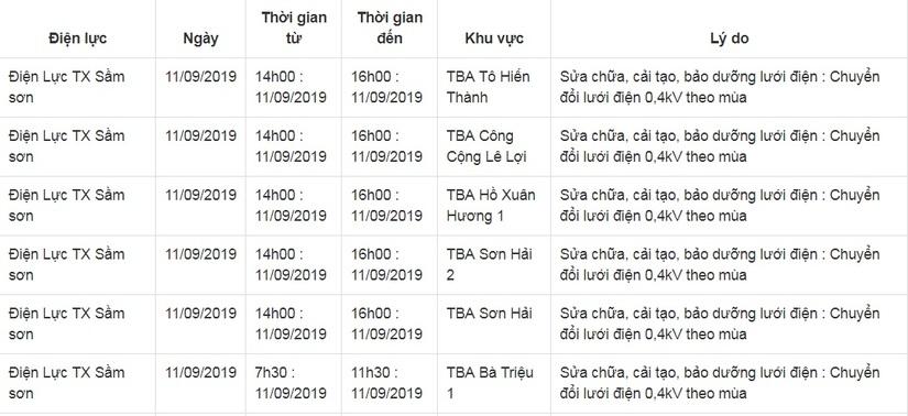 Lịch cắt điện ở Thanh Hóa từ ngày 10/9 đến 16/98