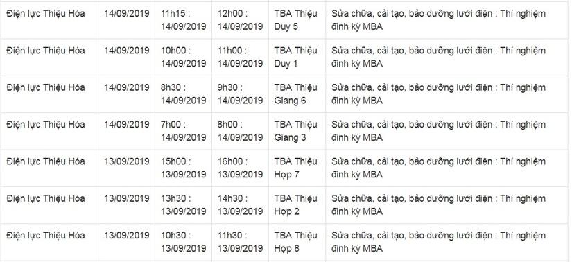 Lịch cắt điện ở Thanh Hóa từ ngày 10/9 đến 16/916