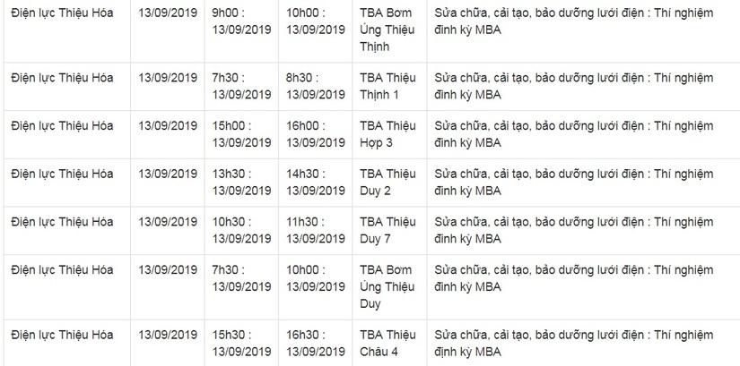 Lịch cắt điện ở Thanh Hóa từ ngày 10/9 đến 16/91617