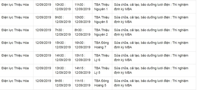 Lịch cắt điện ở Thanh Hóa từ ngày 10/9 đến 16/91619