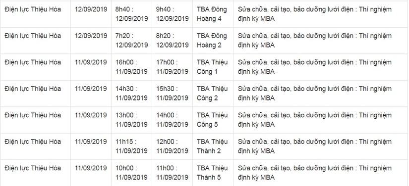 Lịch cắt điện ở Thanh Hóa từ ngày 10/9 đến 16/91621