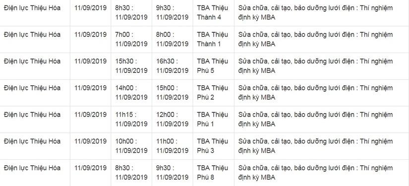 Lịch cắt điện ở Thanh Hóa từ ngày 10/9 đến 16/91622