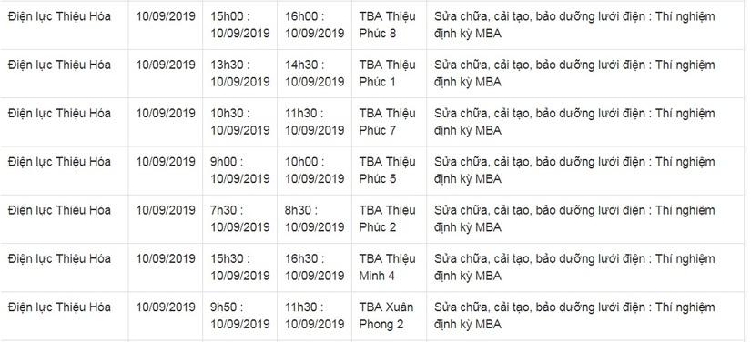 Lịch cắt điện ở Thanh Hóa từ ngày 10/9 đến 16/91624