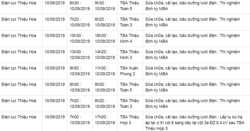 Lịch cắt điện ở Thanh Hóa từ ngày 10/9 đến 16/91625