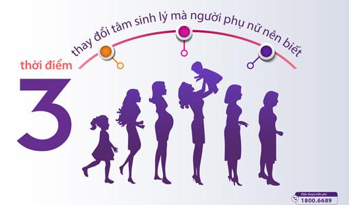 biến động sinh lý nữ