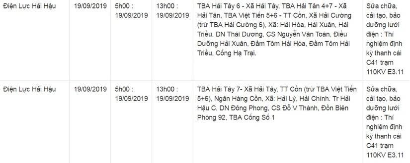 Lịch cắt điện ở Nam Định từ ngày 17/9 đến 20/98