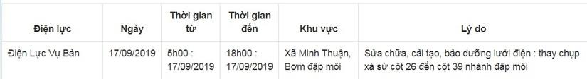 Lịch cắt điện ở Nam Định từ ngày 17/9 đến 20/94