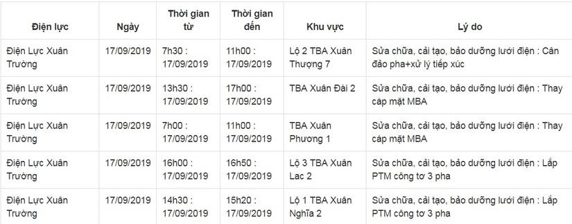 Lịch cắt điện ở Nam Định từ ngày 17/9 đến 20/99
