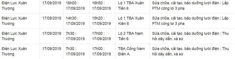 Lịch cắt điện ở Nam Định từ ngày 17/9 đến 20/910