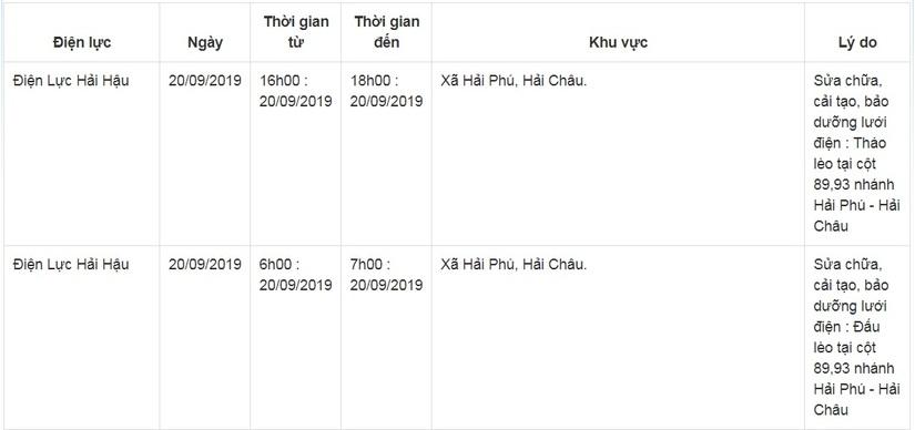 Lịch cắt điện ở Nam Định từ ngày 17/9 đến 20/914