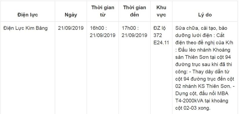 Lịch cắt điện ở Hà Nam ngày 21 và 22 tháng 9/20196