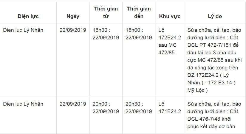 Lịch cắt điện ở Hà Nam ngày 21 và 22 tháng 9/20195