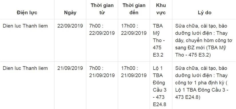 Lịch cắt điện ở Hà Nam ngày 21 và 22 tháng 9/201911