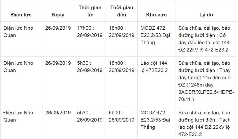 Lịch cắt điện ở Ninh Bình từ ngày 22/9 đến 26/911
