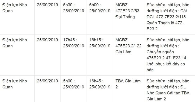 Lịch cắt điện ở Ninh Bình từ ngày 22/9 đến 26/913