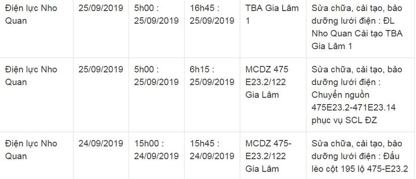 Lịch cắt điện ở Ninh Bình từ ngày 22/9 đến 26/914