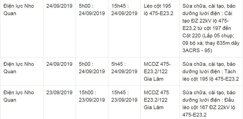 Lịch cắt điện ở Ninh Bình từ ngày 22/9 đến 26/915