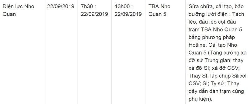 Lịch cắt điện ở Ninh Bình từ ngày 22/9 đến 26/917