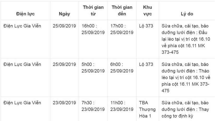 Lịch cắt điện ở Ninh Bình từ ngày 22/9 đến 26/919