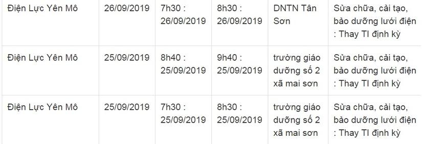 Lịch cắt điện ở Ninh Bình từ ngày 22/9 đến 26/95