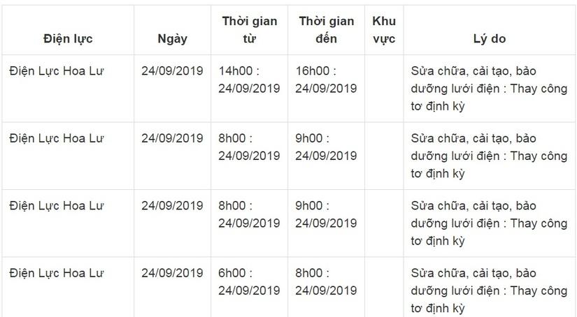 Lịch cắt điện ở Ninh Bình từ ngày 22/9 đến 26/96